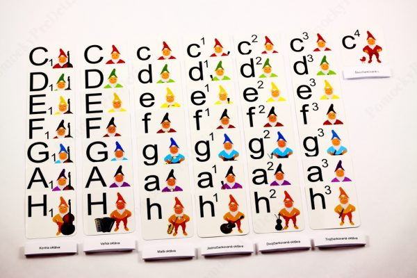 Noty - trpaslíci MAXI - karty s postavou trpaslíka a názvom noty