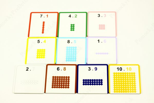 Malá násobilka - karty s príkladom