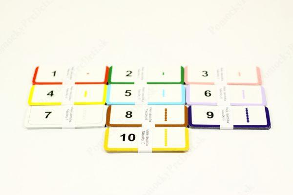 Malá násobilka - karty s výsledkom