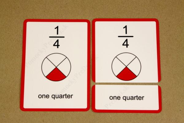 Anglické slovíčka – číslovky - pomenovanie zlomku - trojica kariet (kontrolná karta, zadanie, riešenie)